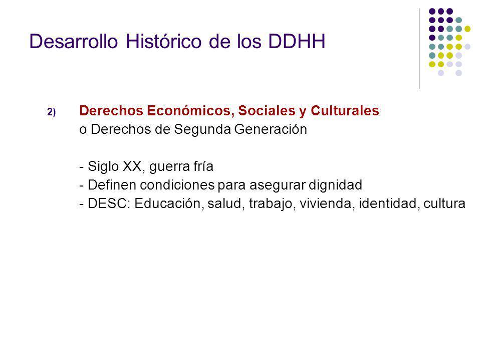 Desarrollo Histórico de los DDHH