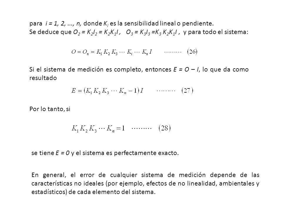 para i = 1, 2, ..., n, donde Ki es la sensibilidad lineal o pendiente.