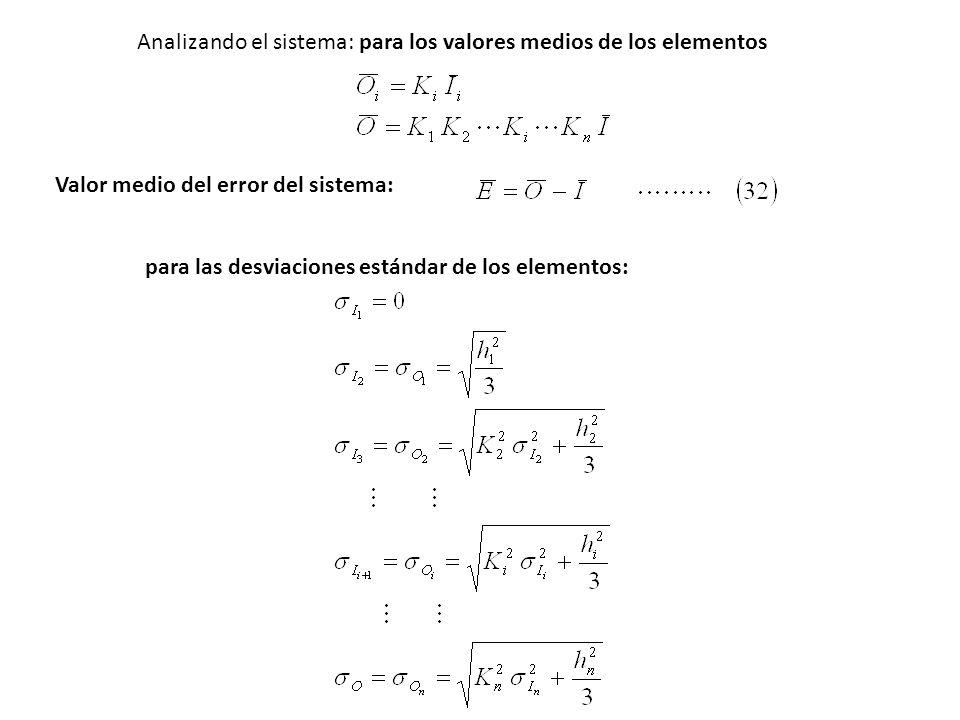 Analizando el sistema: para los valores medios de los elementos
