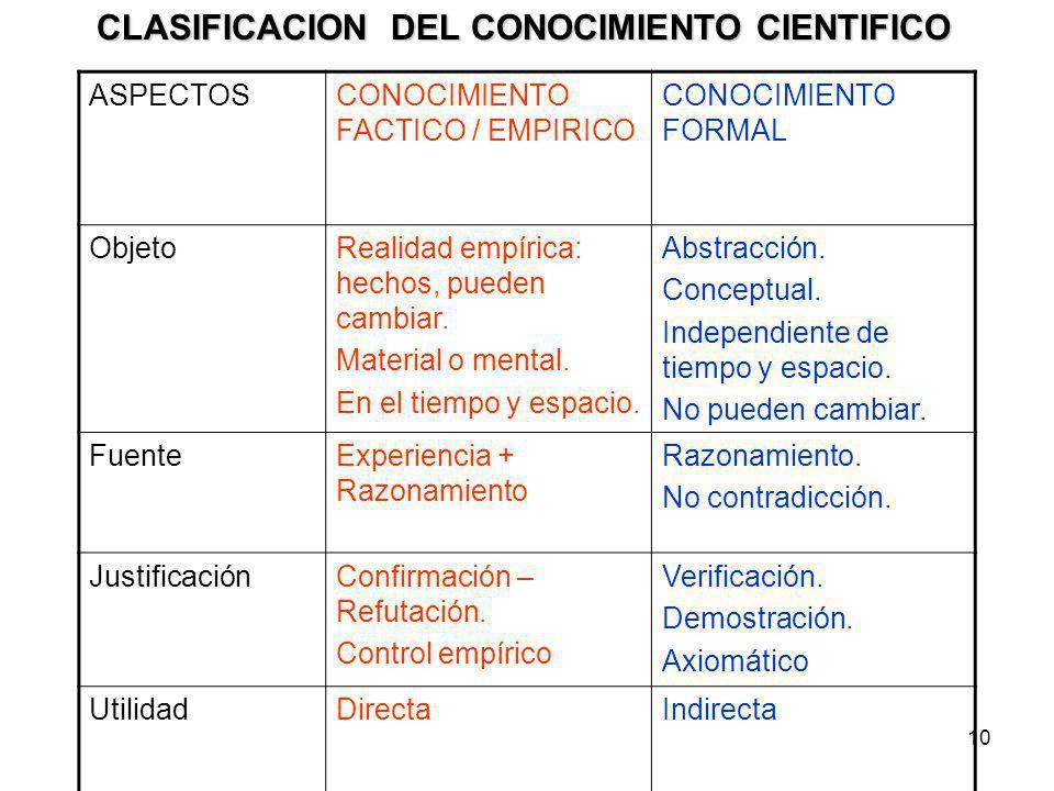 CLASIFICACION DEL CONOCIMIENTO CIENTIFICO