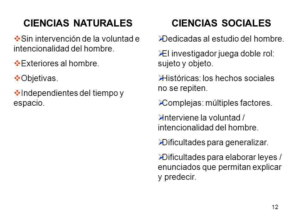 CIENCIAS NATURALES CIENCIAS SOCIALES