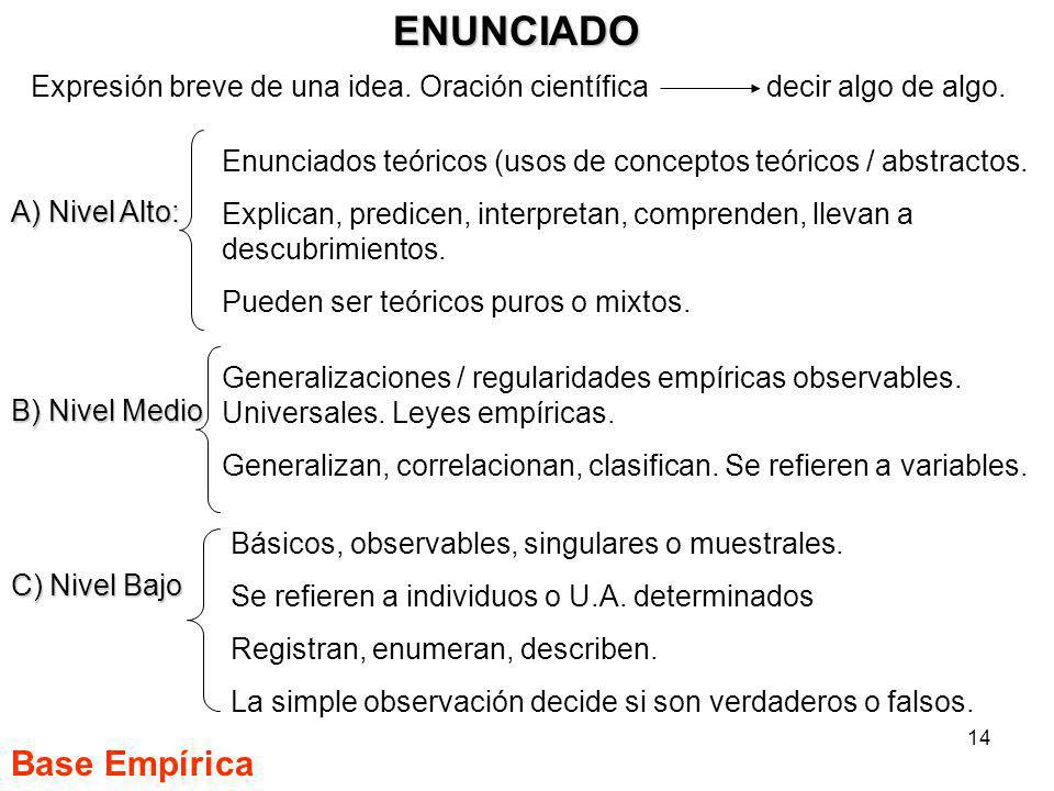 ENUNCIADO Base Empírica