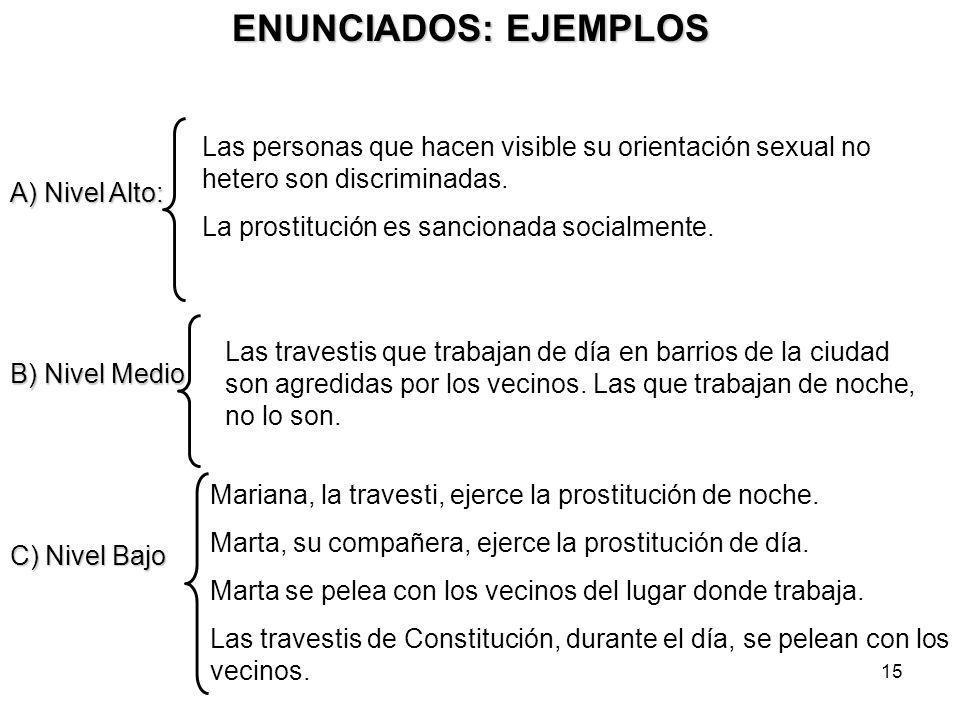 ENUNCIADOS: EJEMPLOS Las personas que hacen visible su orientación sexual no hetero son discriminadas.