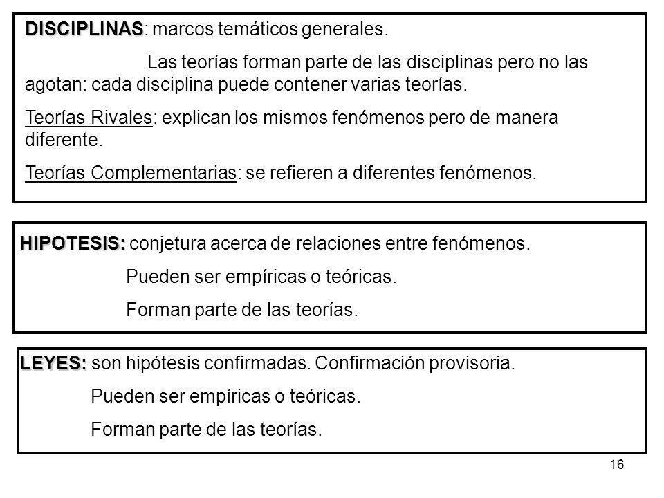 DISCIPLINAS: marcos temáticos generales.