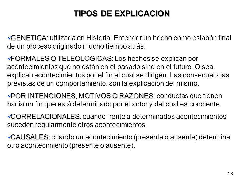 TIPOS DE EXPLICACION GENETICA: utilizada en Historia. Entender un hecho como eslabón final de un proceso originado mucho tiempo atrás.