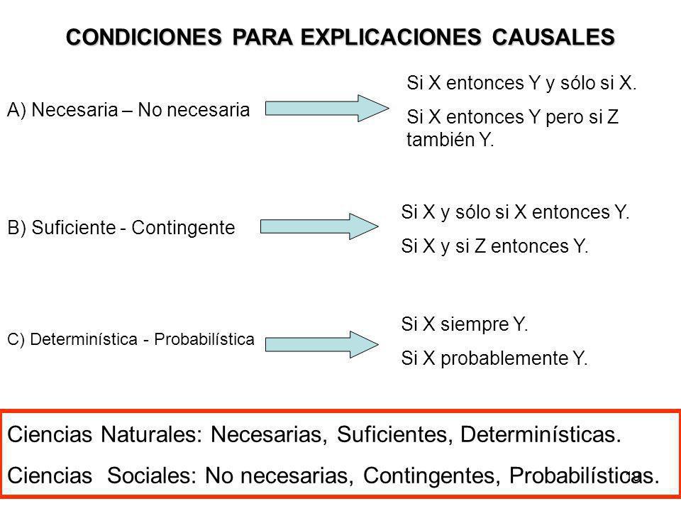 CONDICIONES PARA EXPLICACIONES CAUSALES