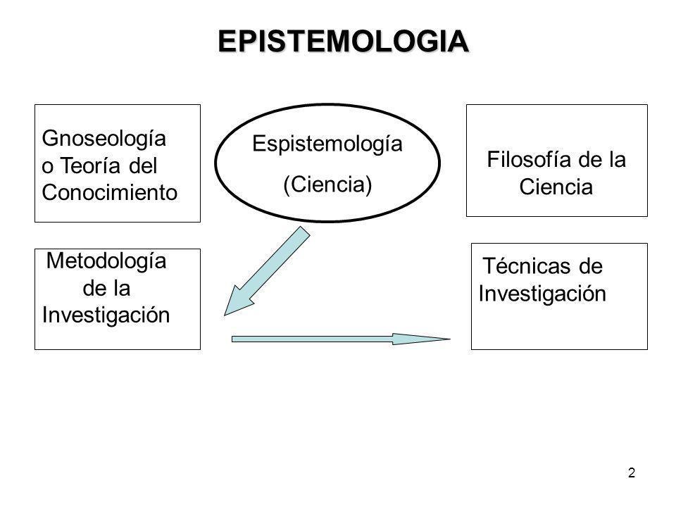 EPISTEMOLOGIA Gnoseología o Teoría del Conocimiento Espistemología
