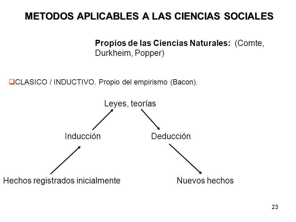 METODOS APLICABLES A LAS CIENCIAS SOCIALES