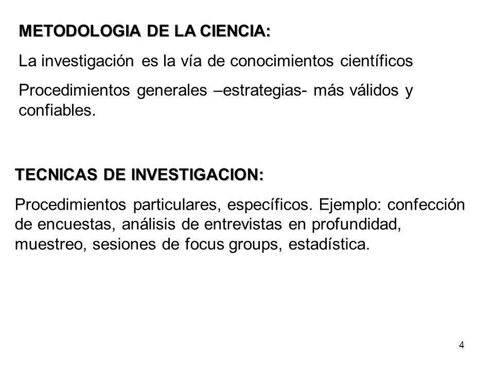 METODOLOGIA DE LA CIENCIA: