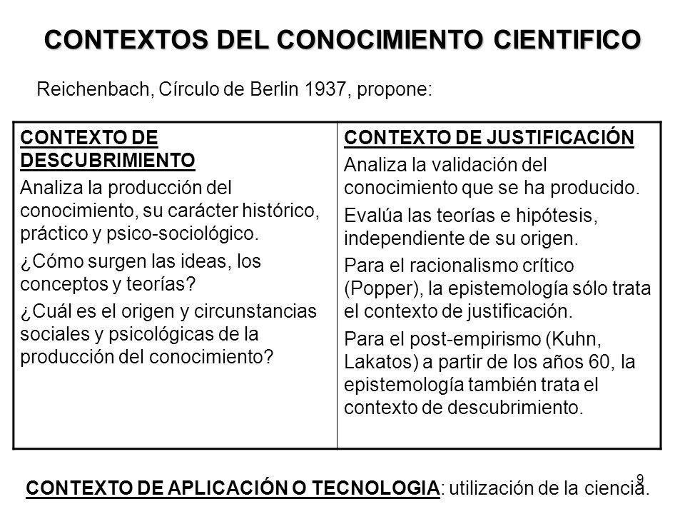 CONTEXTOS DEL CONOCIMIENTO CIENTIFICO