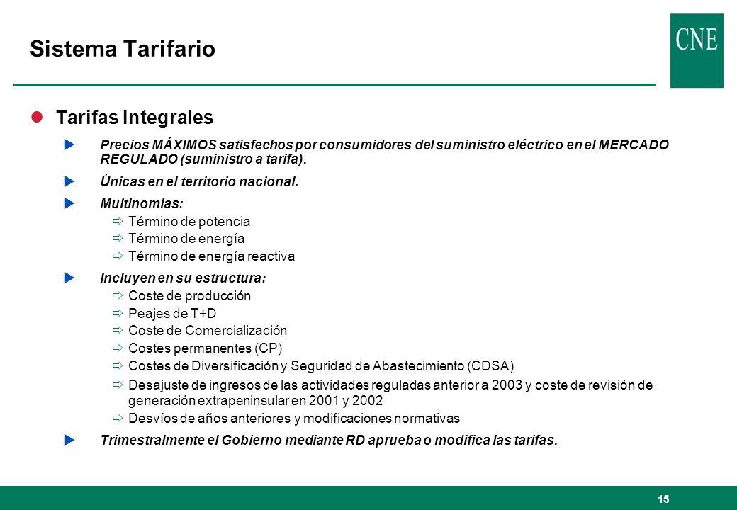 Sistema Tarifario Tarifas Integrales
