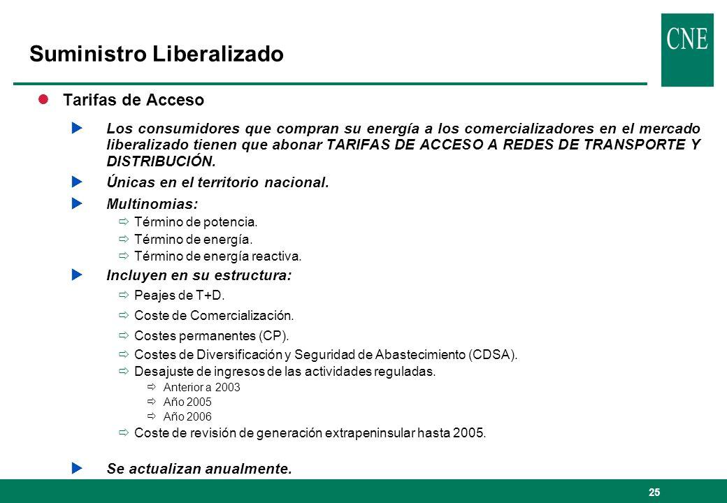 Suministro Liberalizado