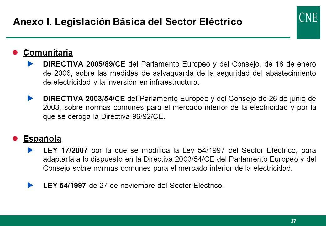 Anexo I. Legislación Básica del Sector Eléctrico