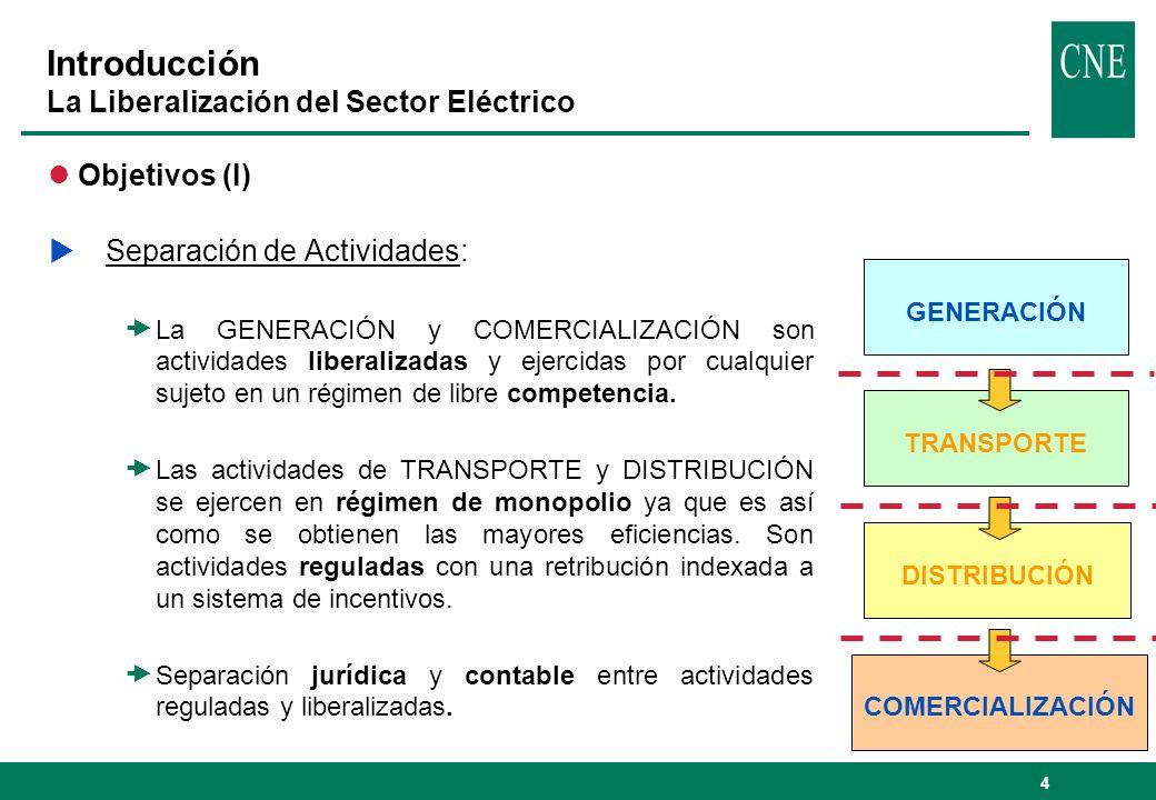 Introducción La Liberalización del Sector Eléctrico