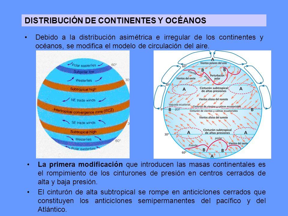 DISTRIBUCIÓN DE CONTINENTES Y OCÉANOS