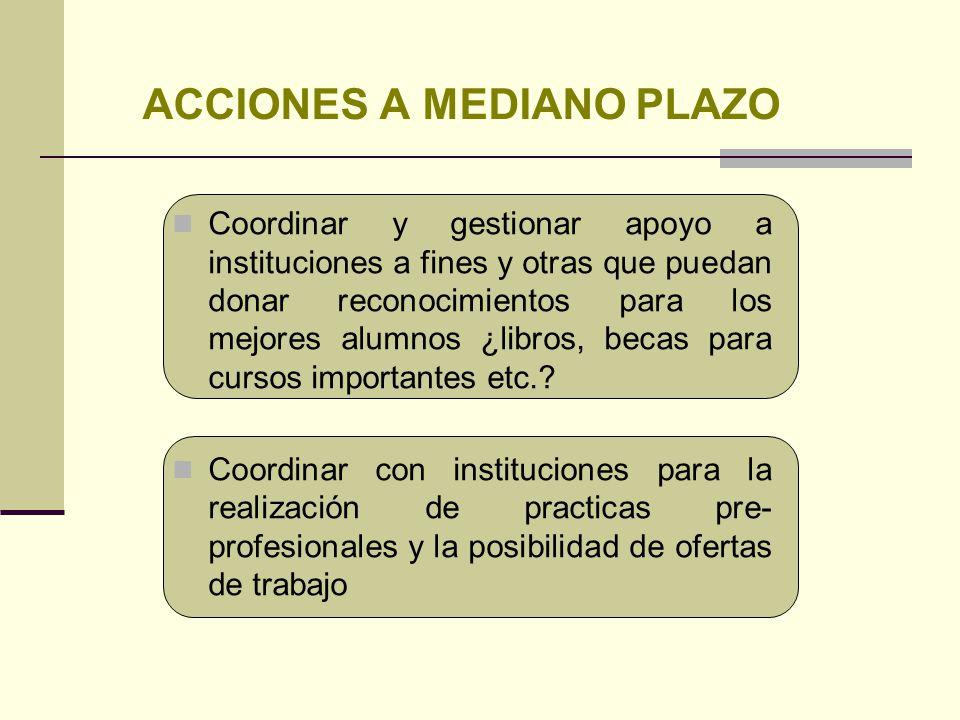 ACCIONES A MEDIANO PLAZO