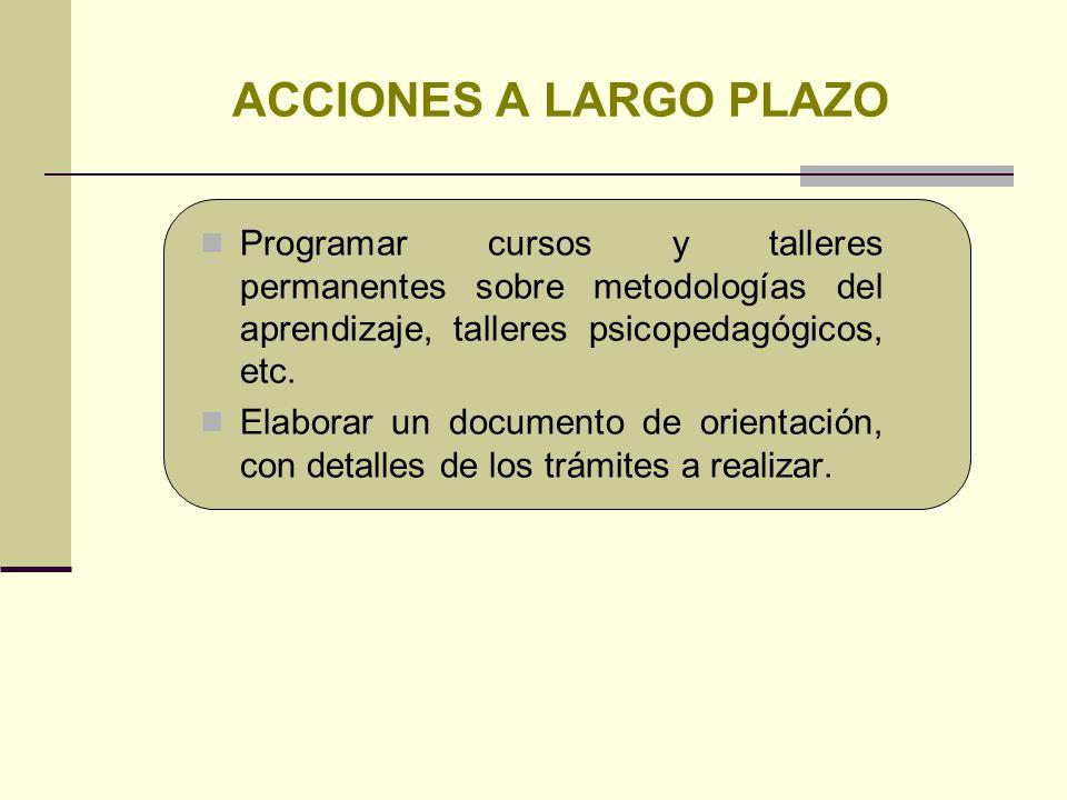 ACCIONES A LARGO PLAZO Programar cursos y talleres permanentes sobre metodologías del aprendizaje, talleres psicopedagógicos, etc.