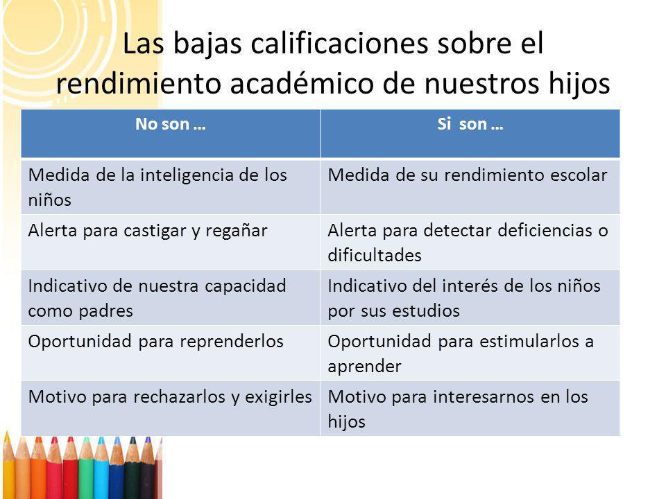 Las bajas calificaciones sobre el rendimiento académico de nuestros hijos