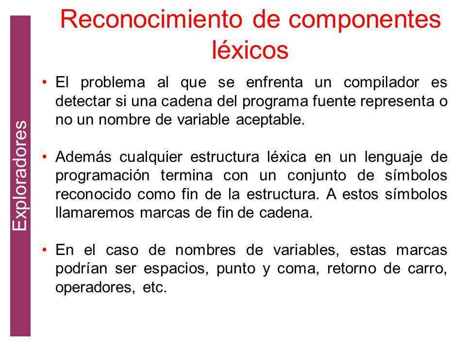 Reconocimiento de componentes léxicos