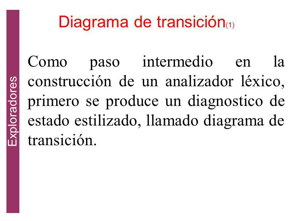 Diagrama de transición(1)