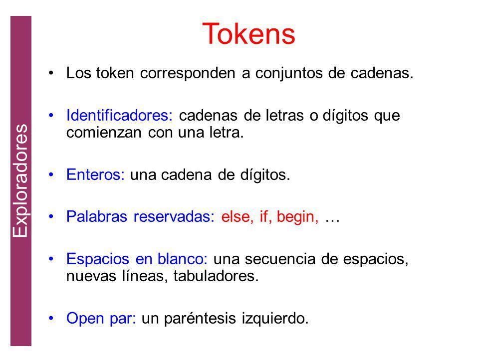 Tokens Exploradores Los token corresponden a conjuntos de cadenas.