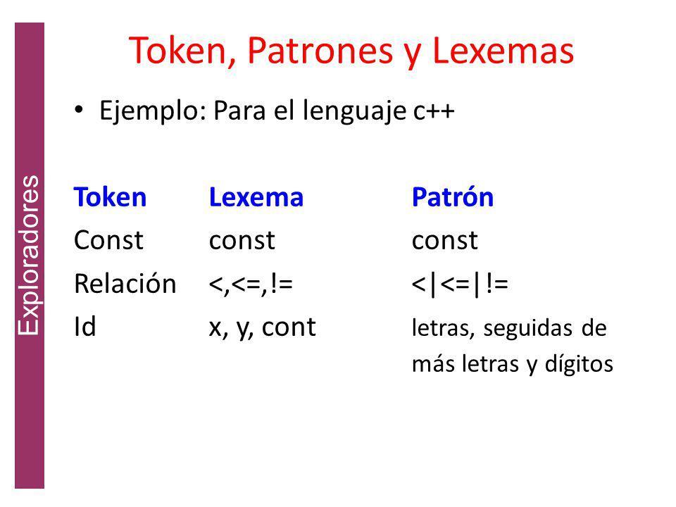 Token, Patrones y Lexemas