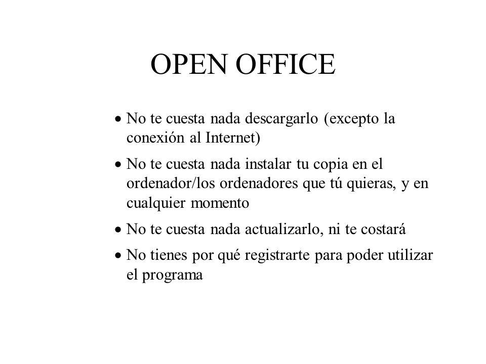 OPEN OFFICE No te cuesta nada descargarlo (excepto la conexión al Internet)