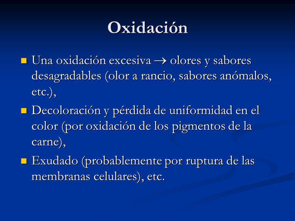 Oxidación Una oxidación excesiva  olores y sabores desagradables (olor a rancio, sabores anómalos, etc.),