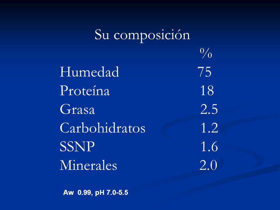 Su composición % Humedad 75 Proteína 18 Grasa 2.5 Carbohidratos 1.2