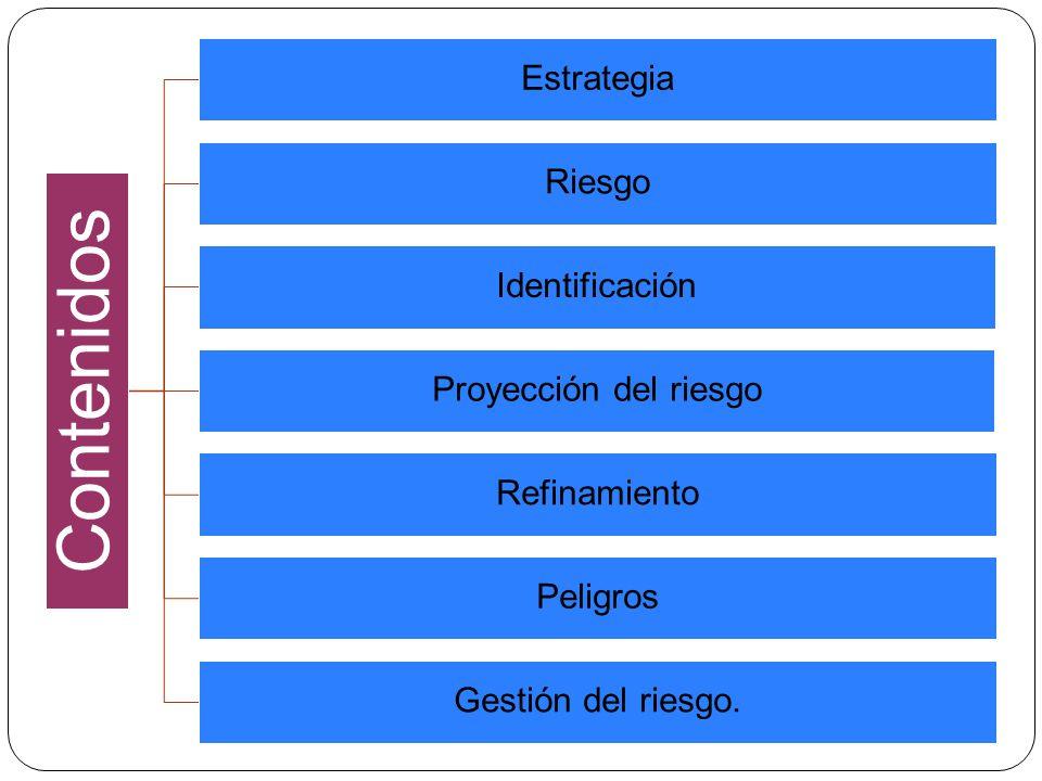 Contenidos Estrategia Riesgo Identificación Proyección del riesgo
