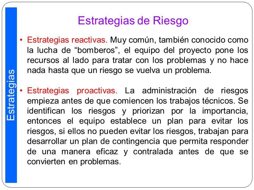 Estrategias de Riesgo Estrategias