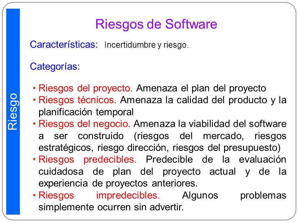 Riesgos de Software Riesgo Características: Incertidumbre y riesgo.