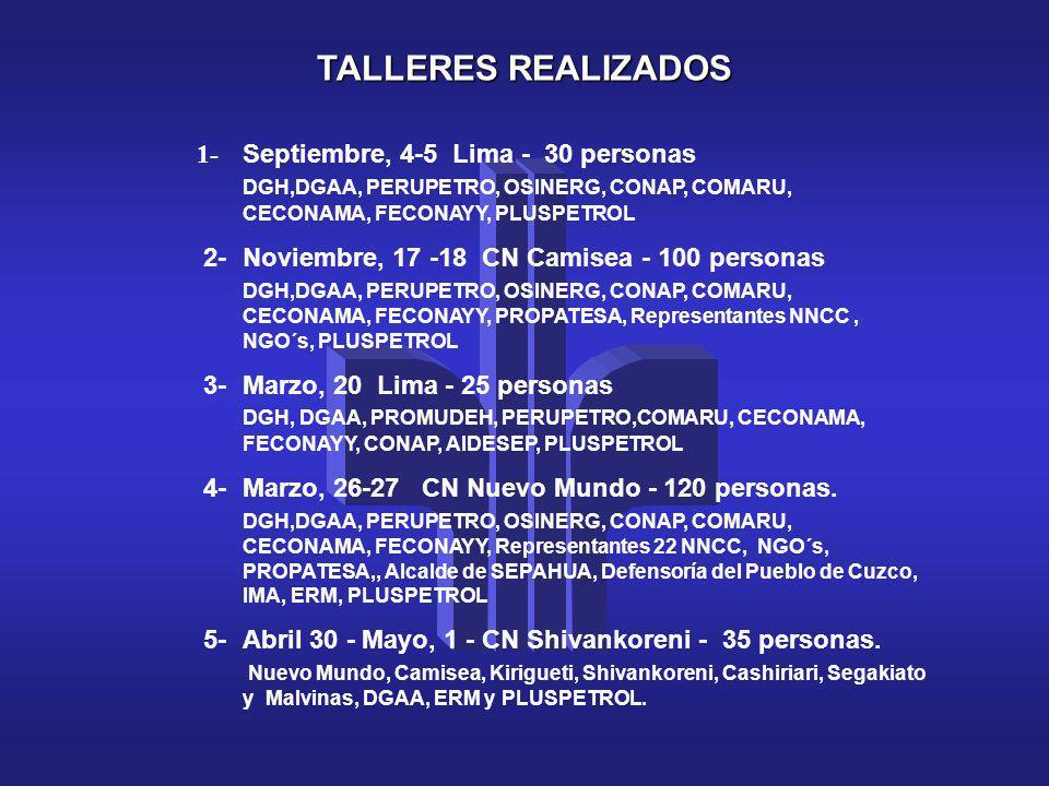TALLERES REALIZADOS 1- Septiembre, 4-5 Lima - 30 personas