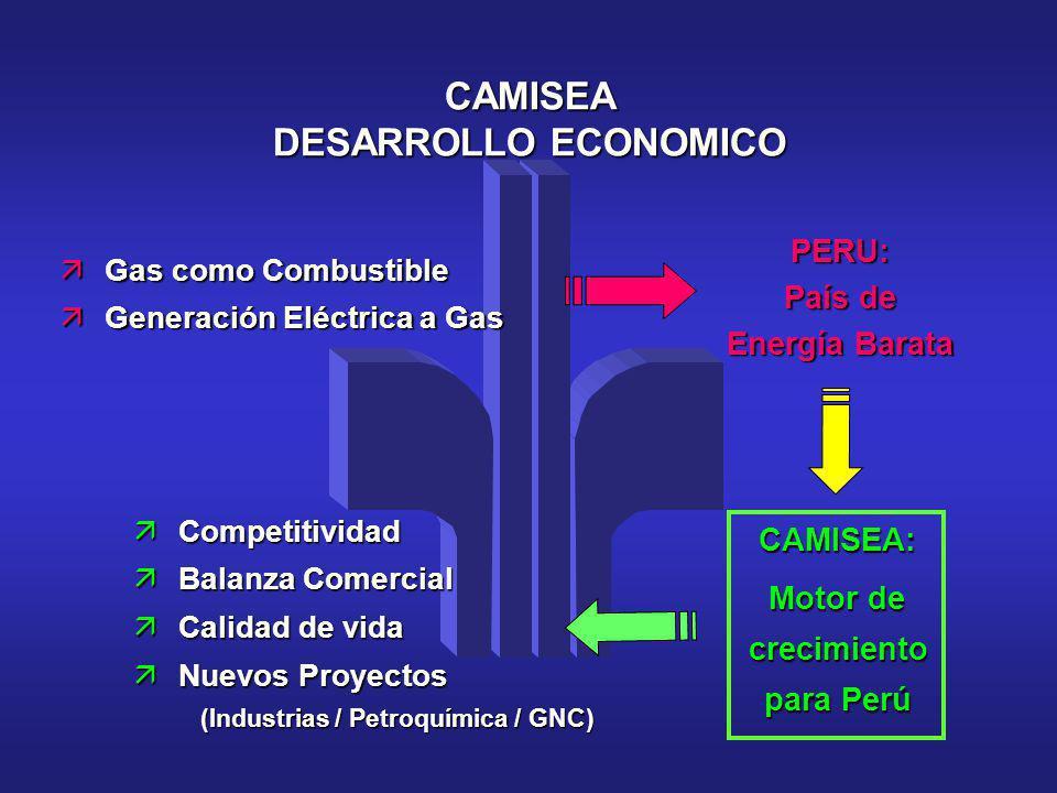Motor de crecimiento para Perú