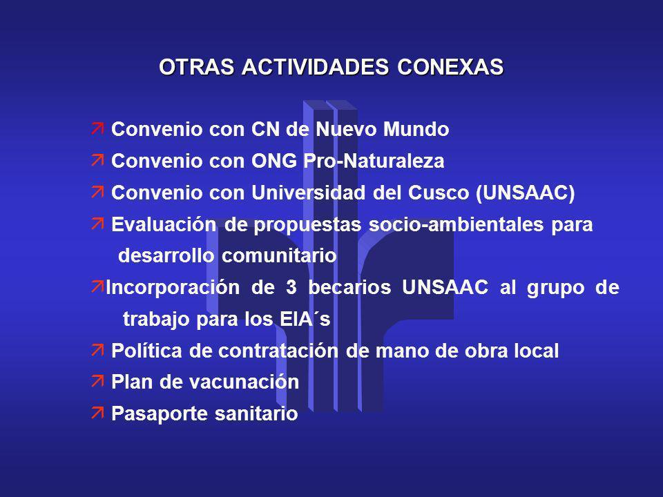 OTRAS ACTIVIDADES CONEXAS
