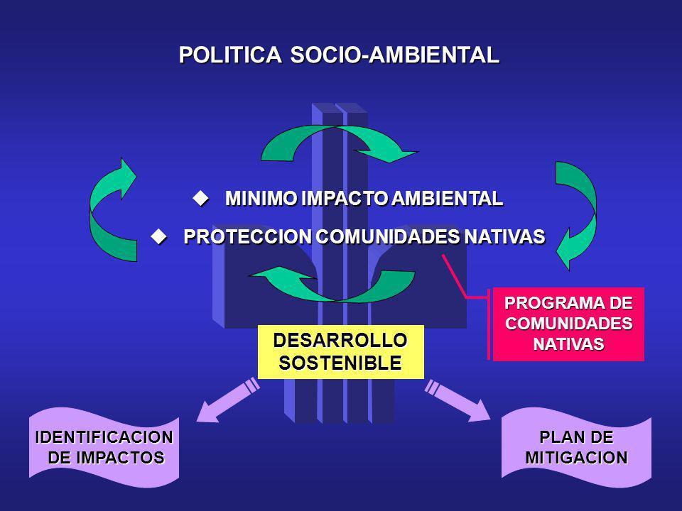 POLITICA SOCIO-AMBIENTAL