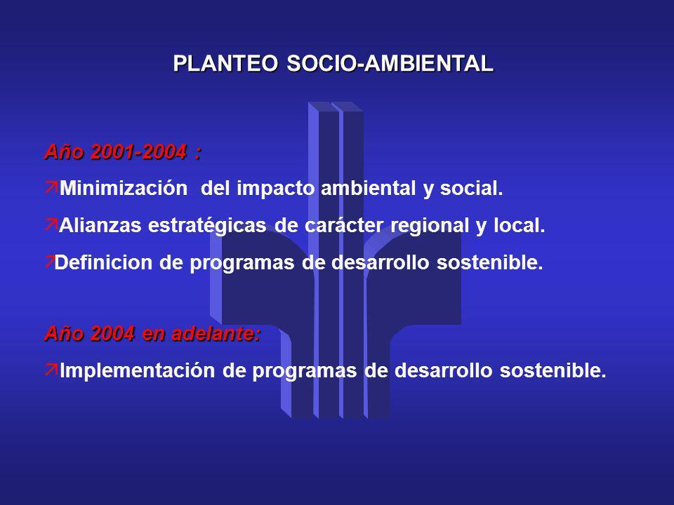 PLANTEO SOCIO-AMBIENTAL