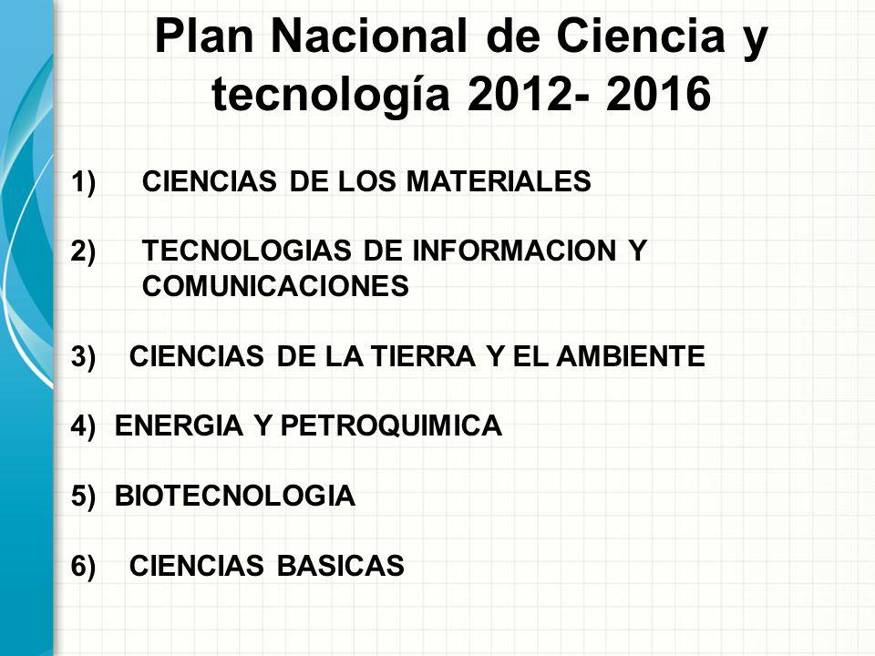 Plan Nacional de Ciencia y tecnología 2012- 2016