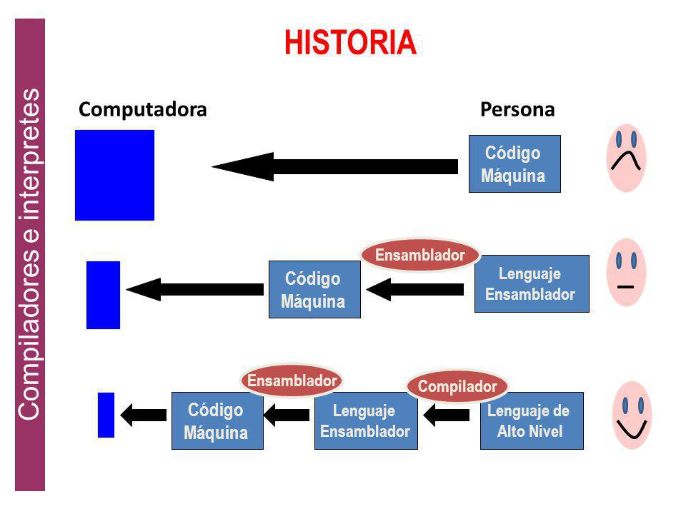 Compiladores e interpretes