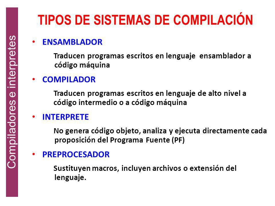 TIPOS DE SISTEMAS DE COMPILACIÓN