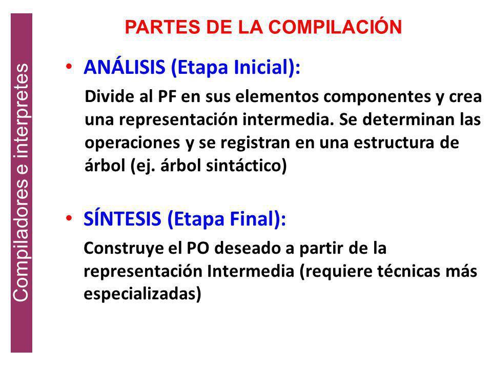 PARTES DE LA COMPILACIÓN
