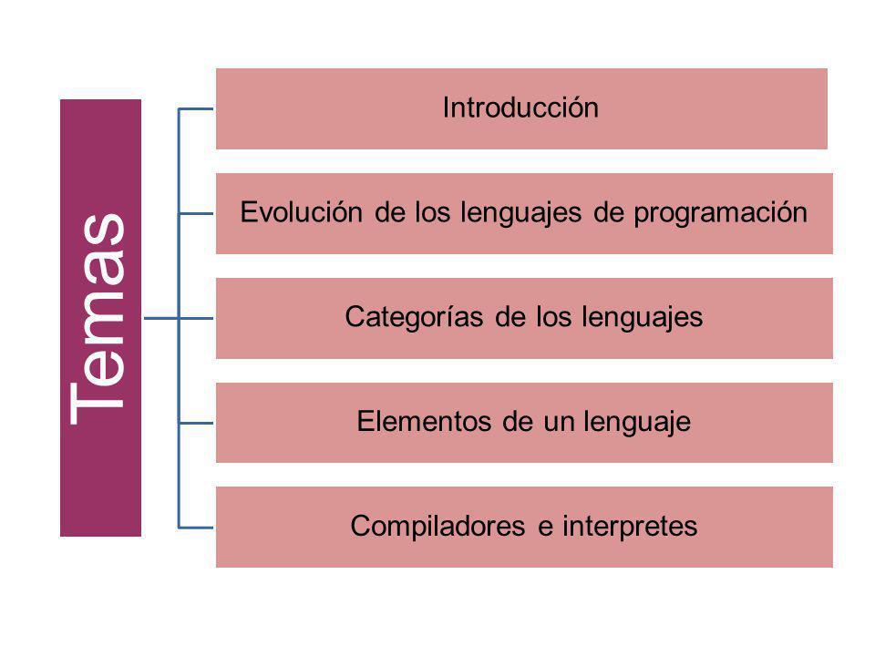 Temas Introducción Evolución de los lenguajes de programación