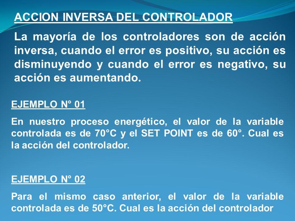 ACCION INVERSA DEL CONTROLADOR