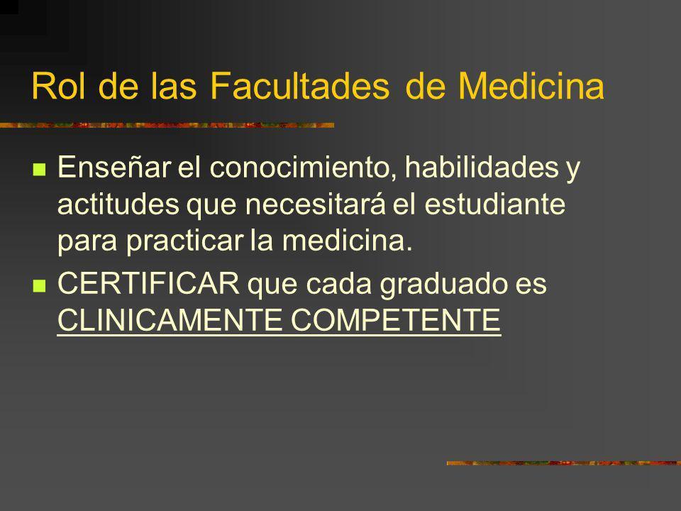 Rol de las Facultades de Medicina