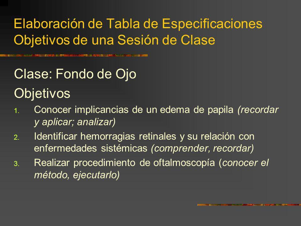 Elaboración de Tabla de Especificaciones Objetivos de una Sesión de Clase