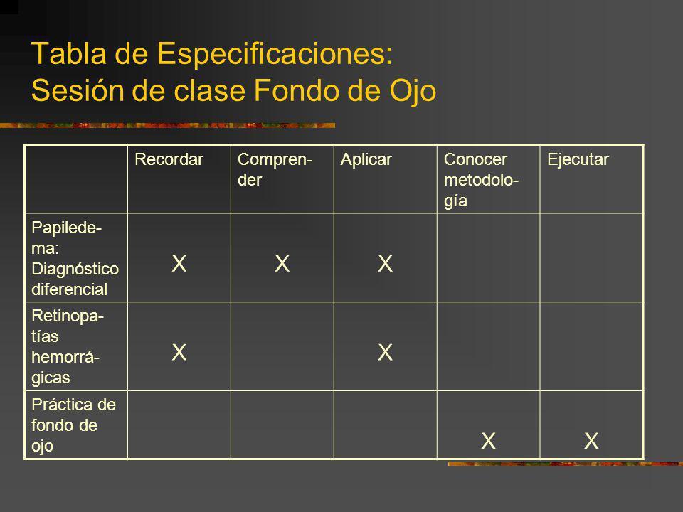 Tabla de Especificaciones: Sesión de clase Fondo de Ojo