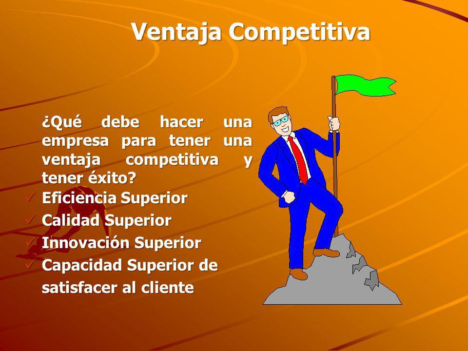 Ventaja Competitiva Eficiencia Superior Calidad Superior
