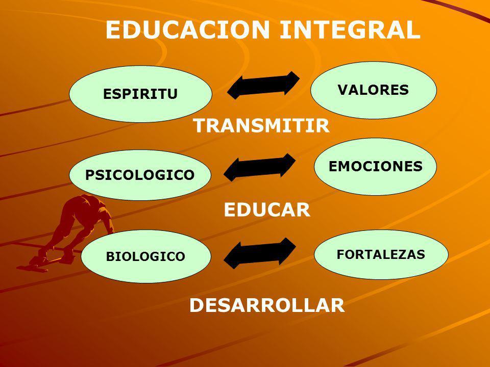 EDUCACION INTEGRAL TRANSMITIR EDUCAR DESARROLLAR VALORES ESPIRITU