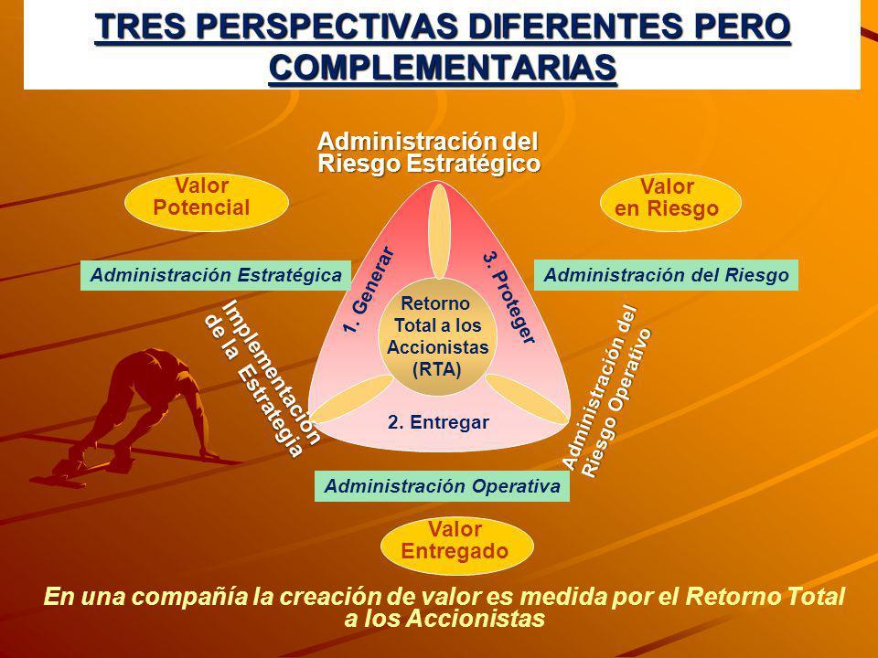 TRES PERSPECTIVAS DIFERENTES PERO COMPLEMENTARIAS