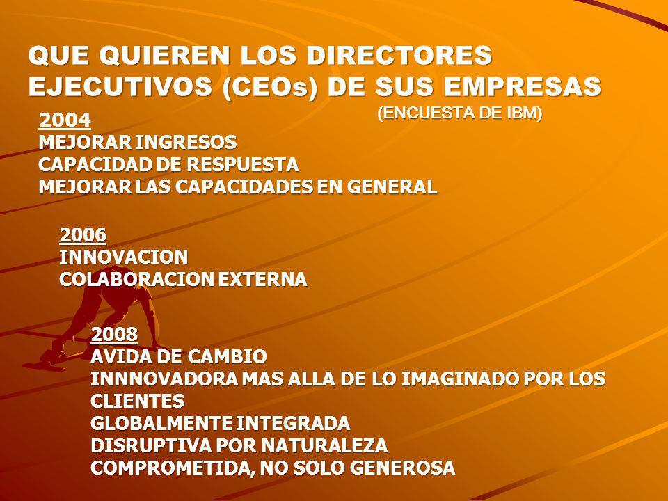 QUE QUIEREN LOS DIRECTORES EJECUTIVOS (CEOs) DE SUS EMPRESAS